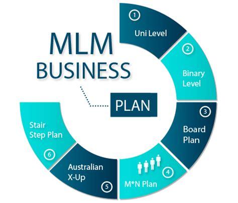 Business plan pro 2006 software